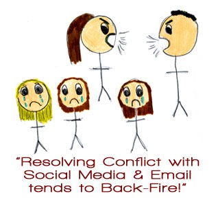 Resolving Conflict using Social Media and Email tends to Back-Fire