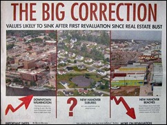 The Big Correction - Property values likely to sink after first revaluation since real estate bust